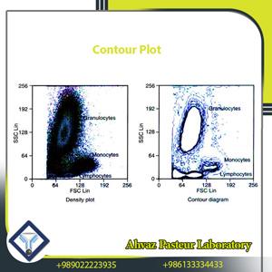 contour plot